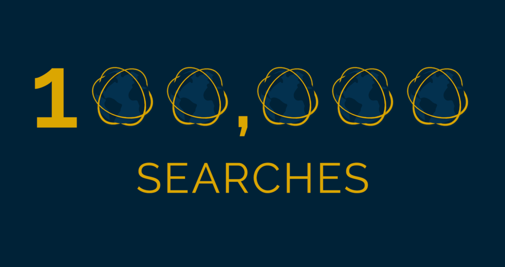 Reached Milestone of Snap Search 100,000 searches completed